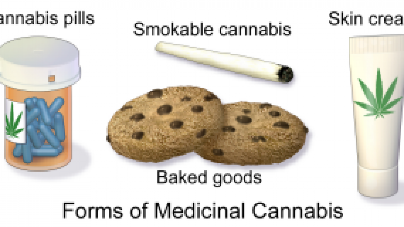 forms of medicinal cannabis